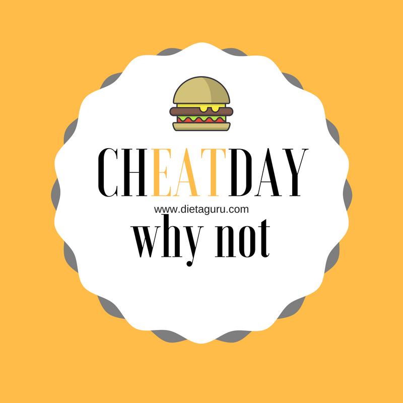 Csaló étkezések, csalónapok   Hogyan kezeljük őket? Mit tegyünk, ha túl sokat ettünk? - MYPROTEIN™