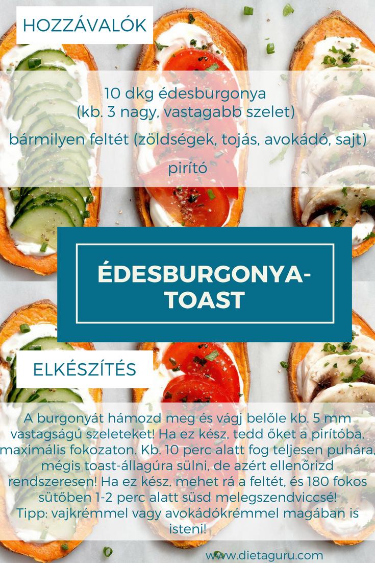 édesburgonya-toast.png