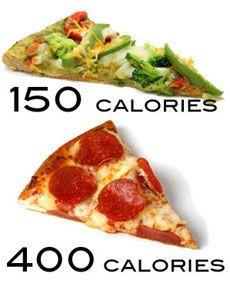kaloria.jpg