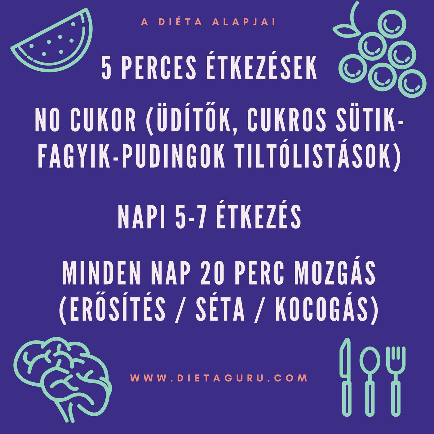 5 perces étkezések (1).png