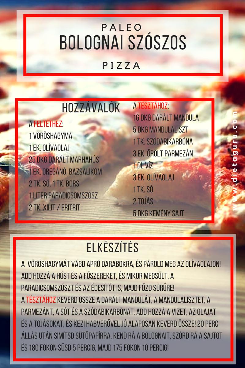 paleopizza.png