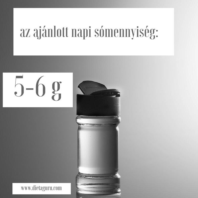 az ajánlott napi sómennyiség-.png