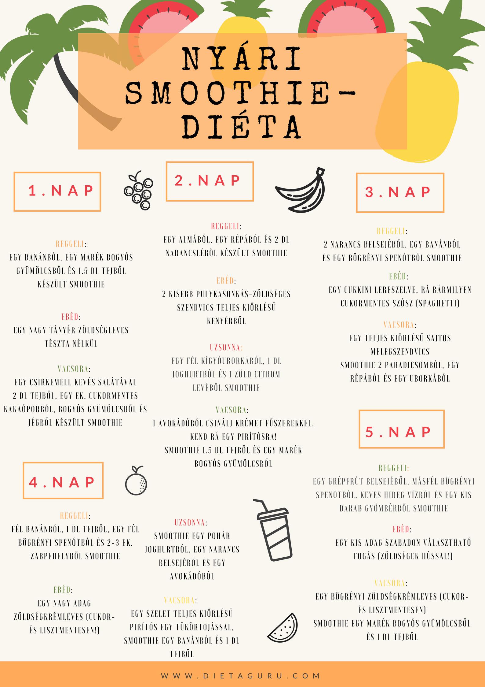 smoothie_dieta