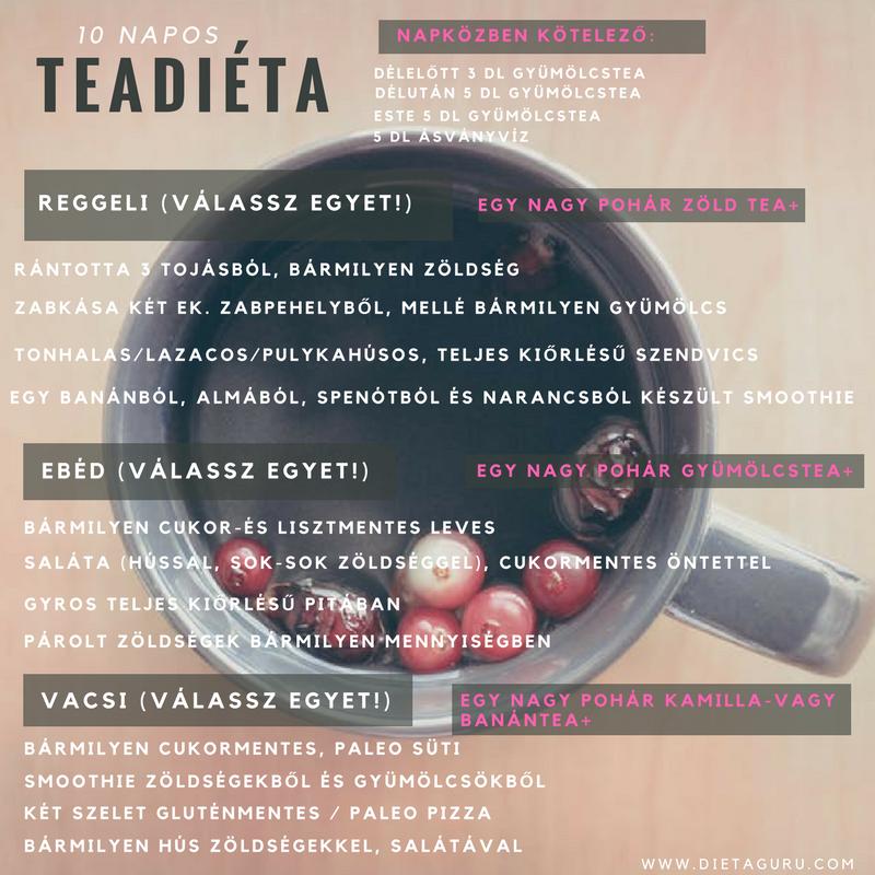 teadiéta_10nap.png
