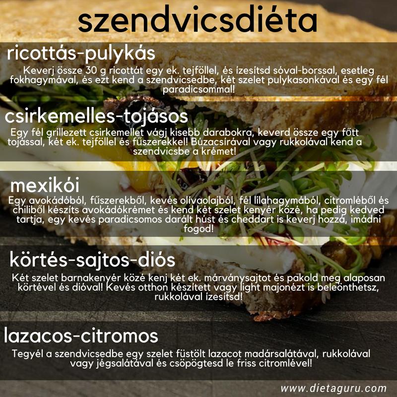 szendvicsdiéta.png