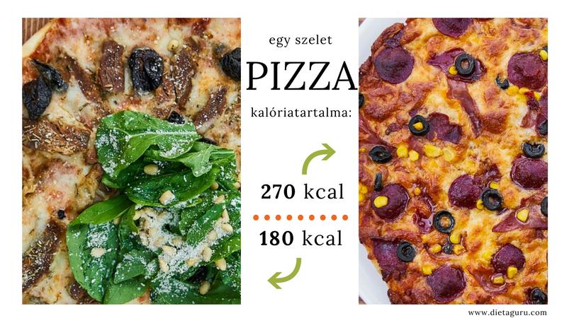 kalóriatartalompizza.png